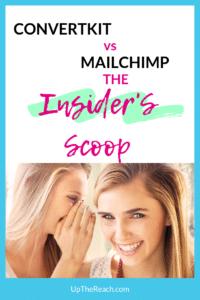 Convertkit Vs Mailchimp -TheCopyThatSells.com